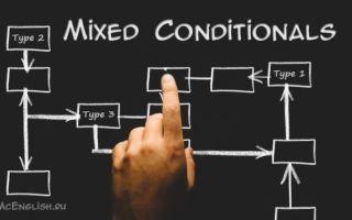Mixed Conditionals — Смешанный тип условных предложений в английском языке