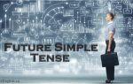 Future Simple — простое будущее время в английском языке: образование, употребление, слова спутники Future Simple
