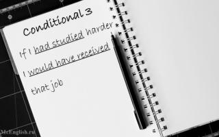 Третий тип условных предложений в английском языке — The Third Conditional