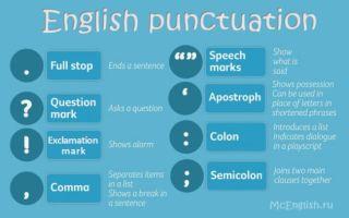 Знаки препинания и правила пунктуации в английском языке