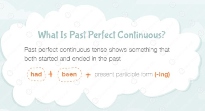 форма past perfect continuous