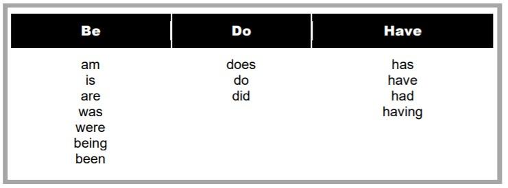 вспомогательные глаголы в английском языке таблица