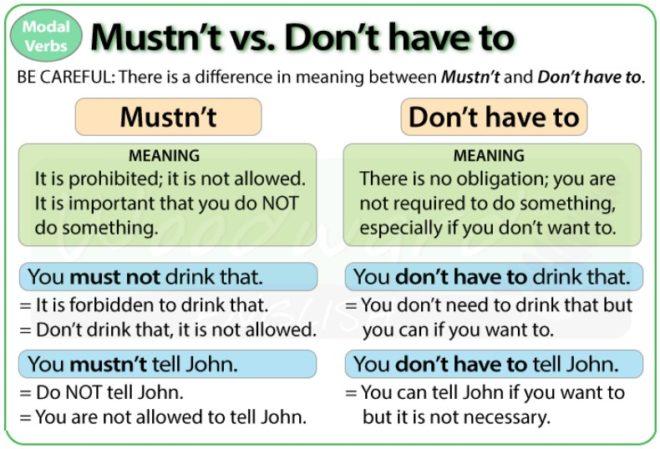 выражение запрета на английском
