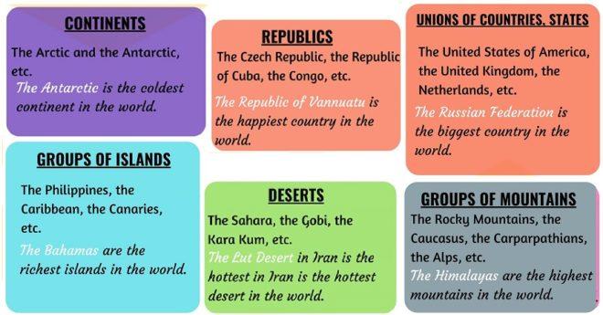article с географическими названиями
