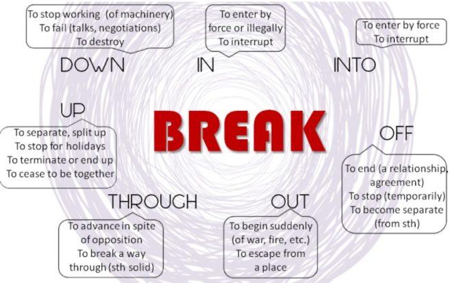 phrasal verb break
