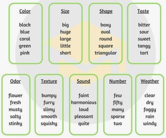 прилагательные в английском языке таблица