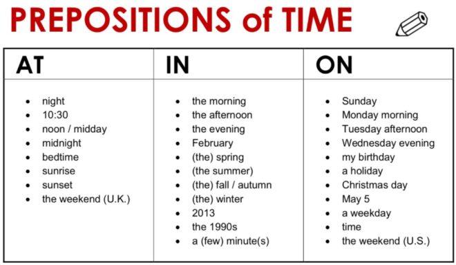предлоги времени в английском языке at in on таблица