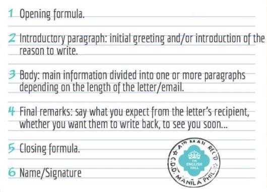 структура делового письма на английском языке