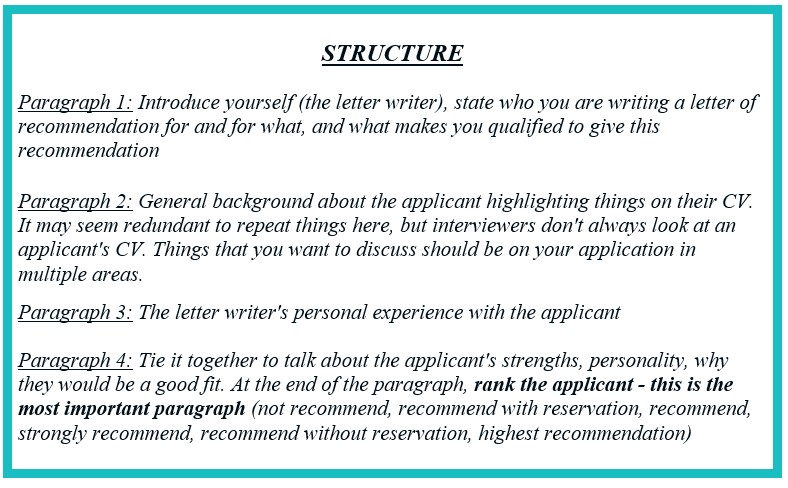 как писать рекомендательное письмо