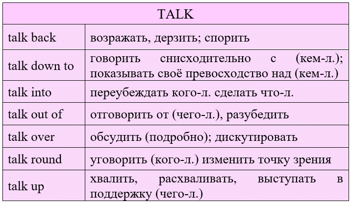 фразовый глагол talk