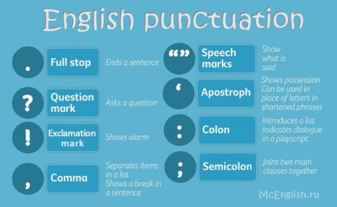 Пунктуация в английском языке