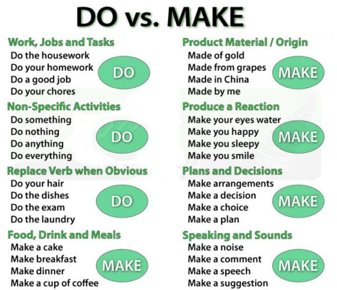 do или make