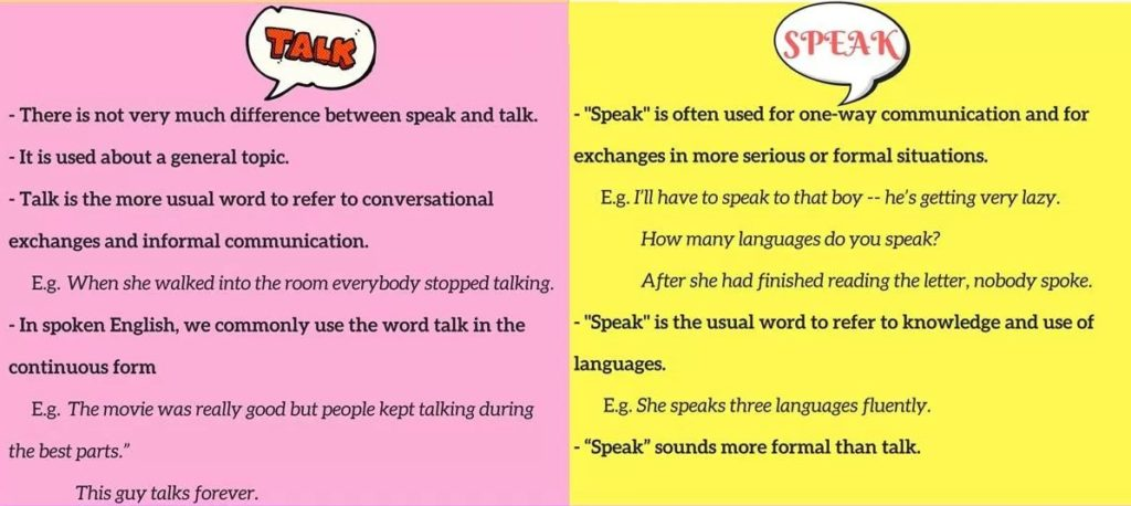 speak talk разница