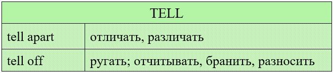 tell фразовый глагол
