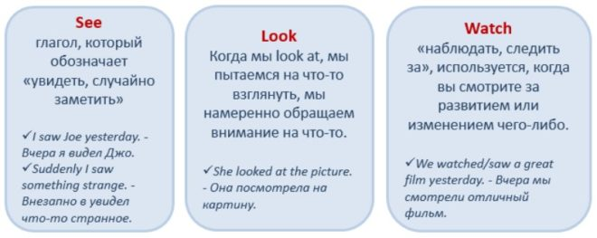 see look watch разница