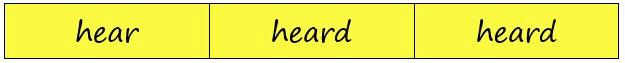 hear 3 формы глагола